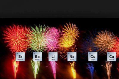 Hệ thống câu hỏi và bài tập Hóa học về kim loại kiềm, kim loại kiềm thổ và nhôm (Hóa học 12)